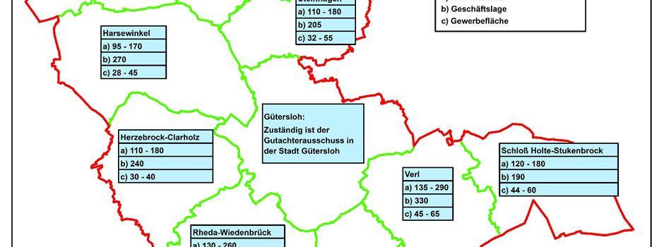 Immobilienpreise in Herzebrock-Clarholz um 8% gestiegen