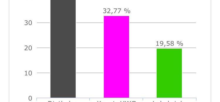 Ergebnisse - Bürgermeisterwahl 2015 in Herzebrock
